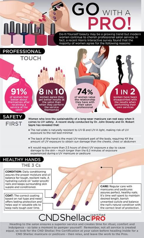 manicure-beauty-salon-infographic